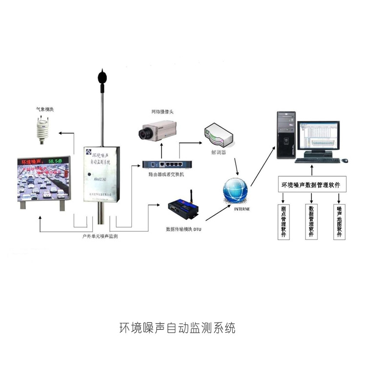 AWA6218J环境噪声自动监测系统_杭州爱华仪器有限公司(官方授权店)